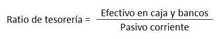ratio tesoreria